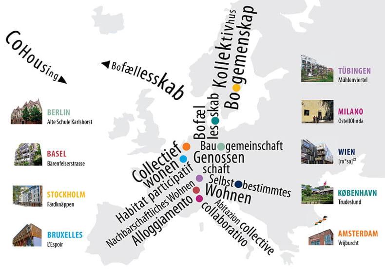 Cohousing Europe